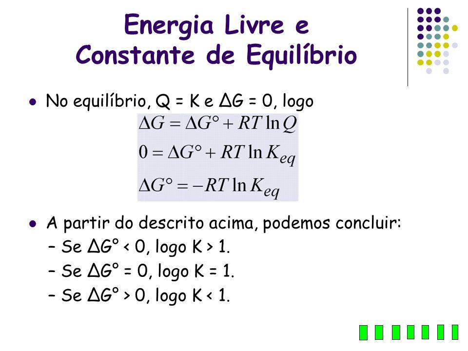 Energia Livre e Constante de Equilíbrio No equilíbrio, Q = K e ΔG = 0, logo A partir do descrito acima, podemos concluir: – Se ΔG° 1. – Se ΔG° = 0, lo