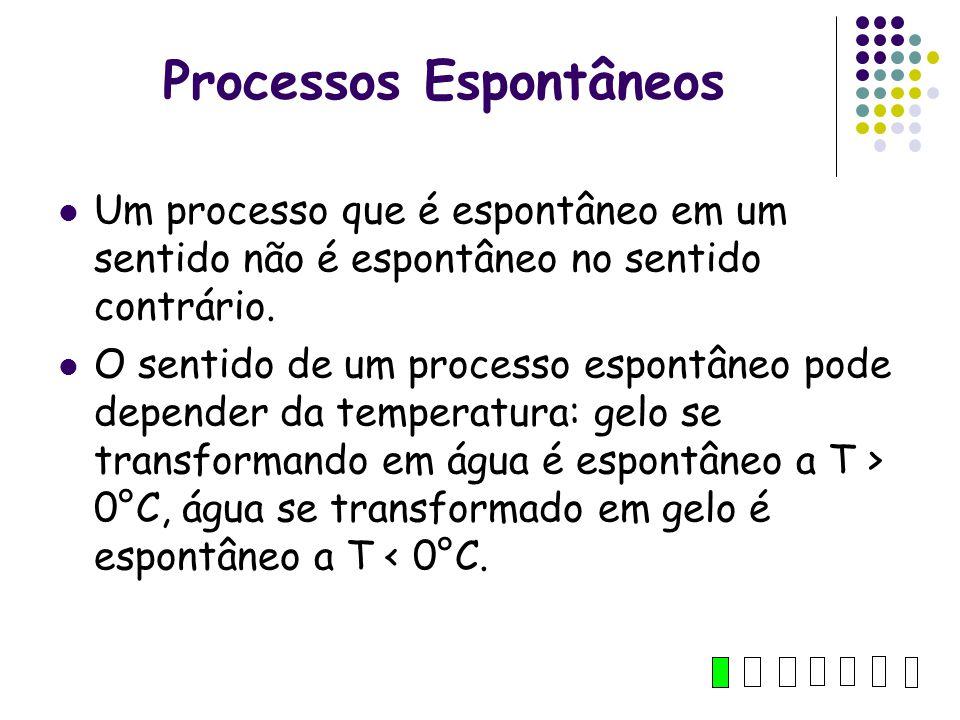 Processos Espontâneos Um processo que é espontâneo em um sentido não é espontâneo no sentido contrário. O sentido de um processo espontâneo pode depen