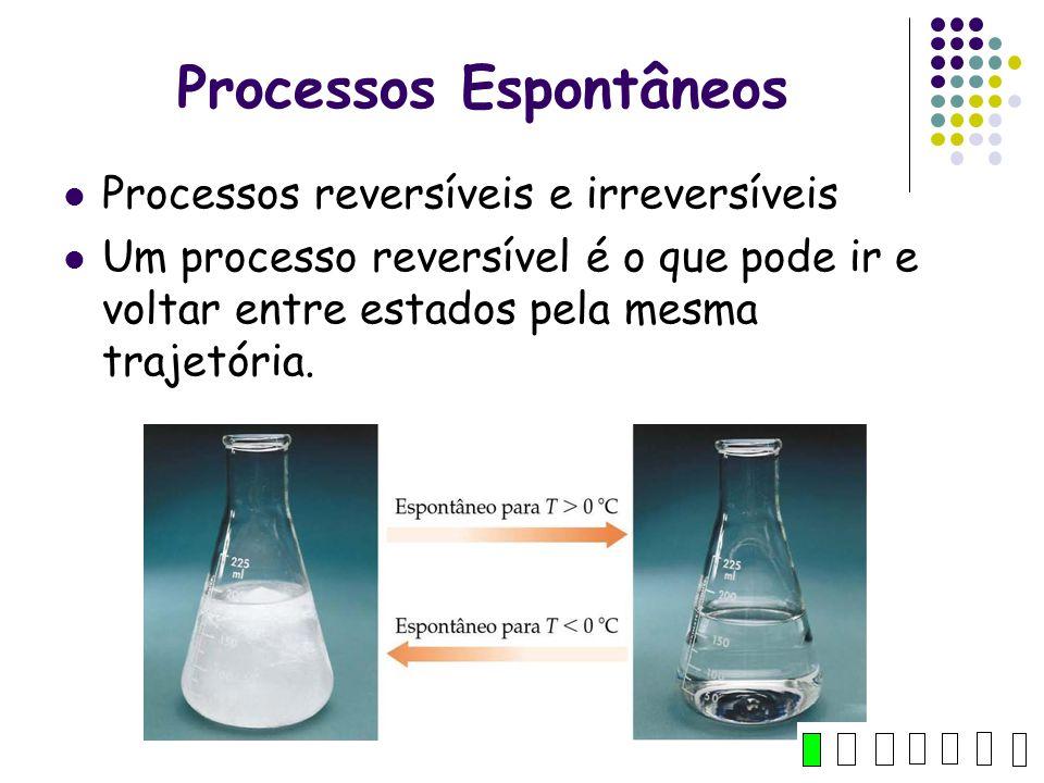 Processos Espontâneos Processos reversíveis e irreversíveis Um processo reversível é o que pode ir e voltar entre estados pela mesma trajetória. 5