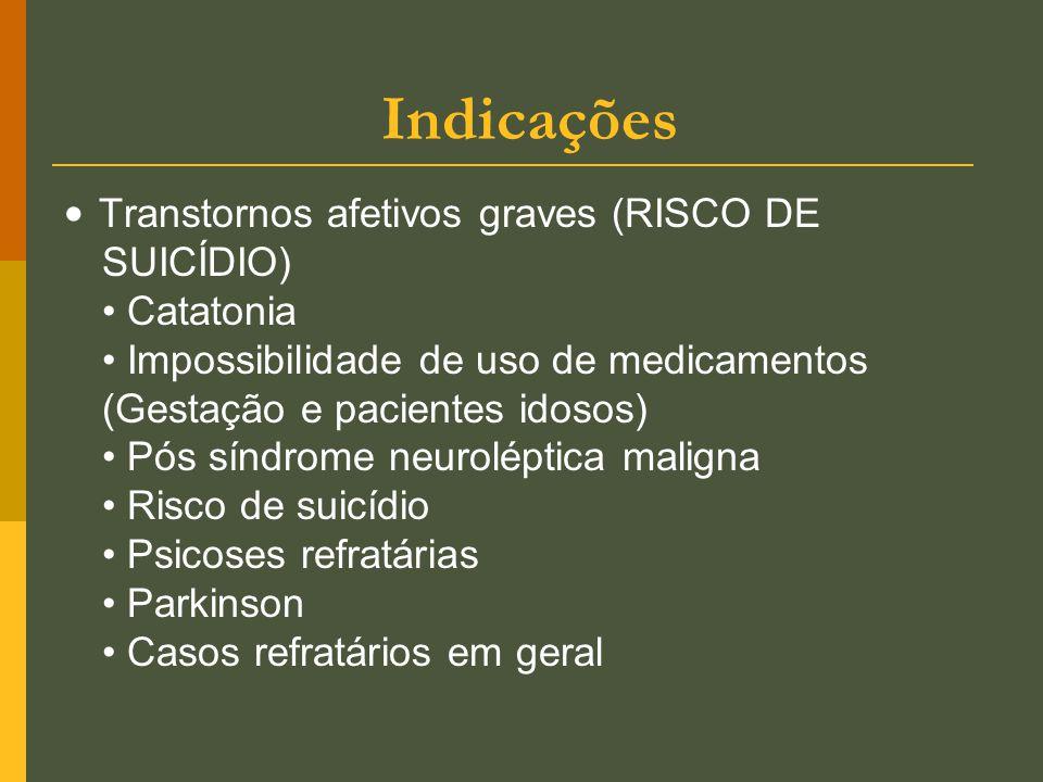 Indicações Transtornos afetivos graves (RISCO DE SUICÍDIO) Catatonia Impossibilidade de uso de medicamentos (Gestação e pacientes idosos) Pós síndrome
