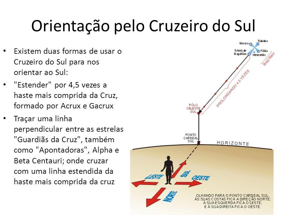 Orientação pelo Cruzeiro do Sul Existem duas formas de usar o Cruzeiro do Sul para nos orientar ao Sul: