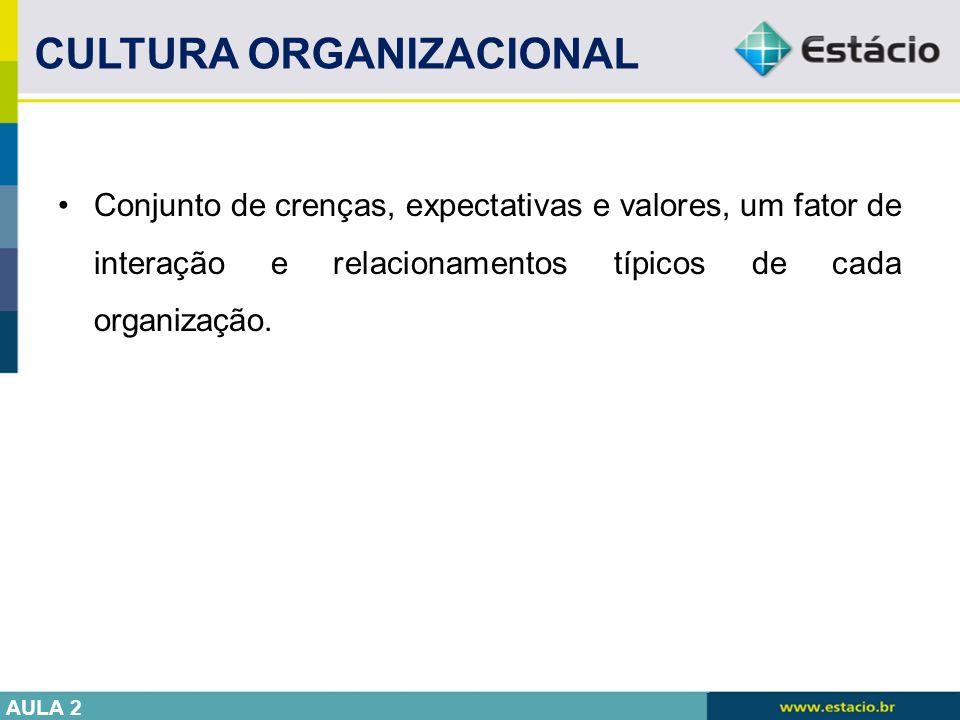 Conjunto de crenças, expectativas e valores, um fator de interação e relacionamentos típicos de cada organização. CULTURA ORGANIZACIONAL AULA 2