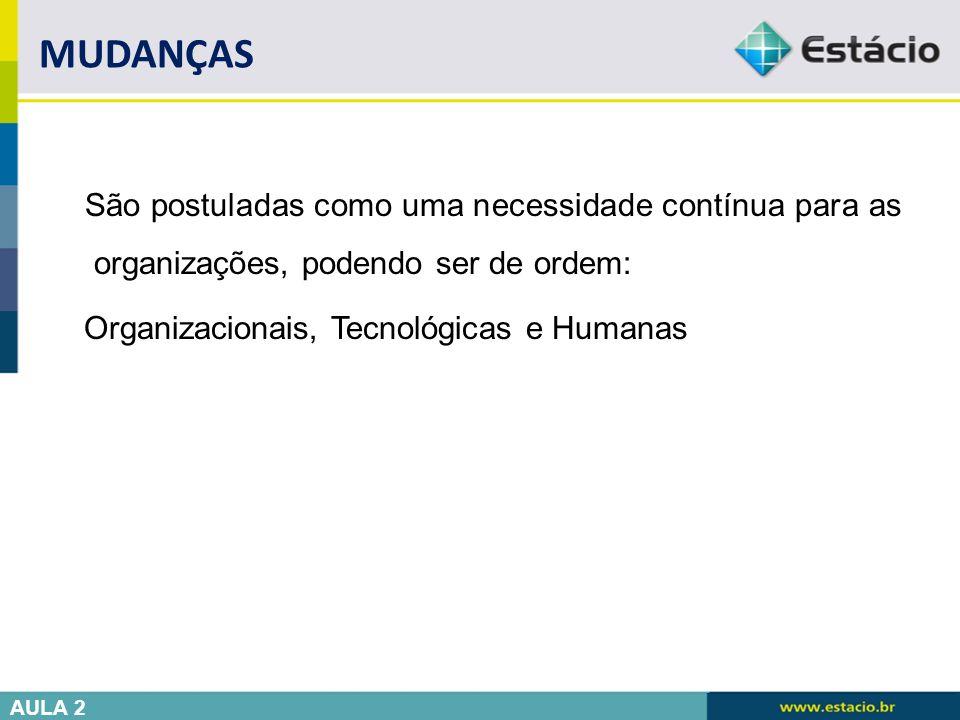 São postuladas como uma necessidade contínua para as organizações, podendo ser de ordem: Organizacionais, Tecnológicas e Humanas MUDANÇAS AULA 2
