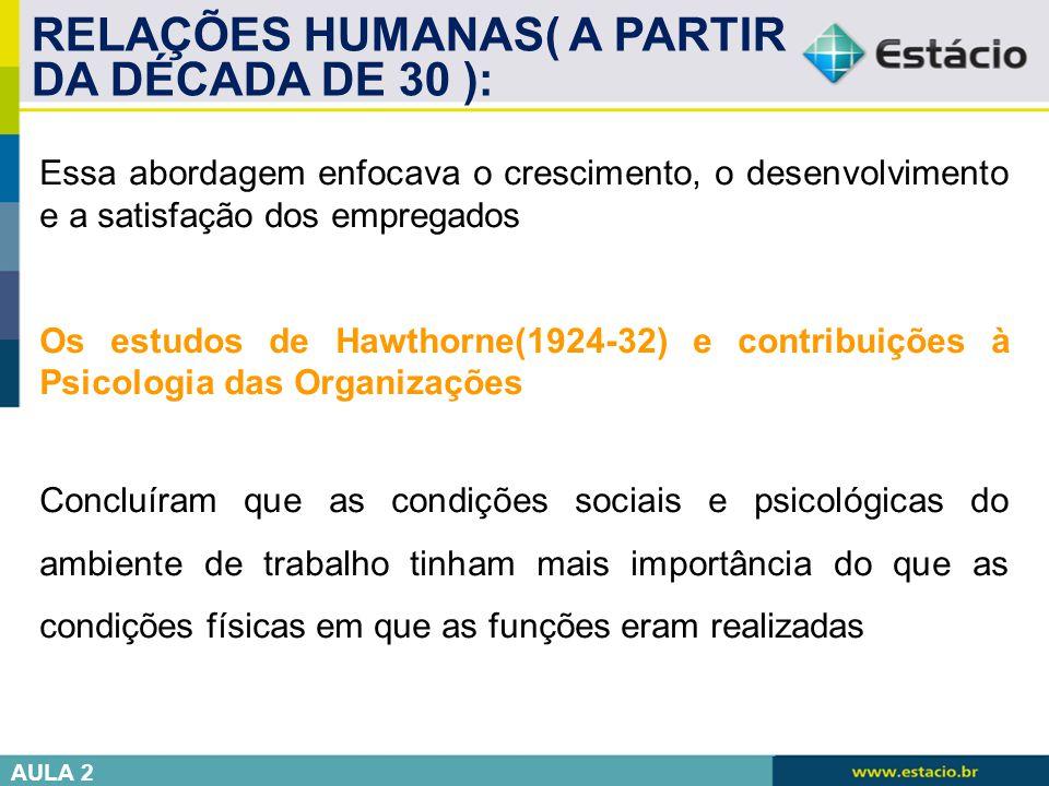 RELAÇÕES HUMANAS( A PARTIR DA DÉCADA DE 30 ): Essa abordagem enfocava o crescimento, o desenvolvimento e a satisfação dos empregados Os estudos de Haw
