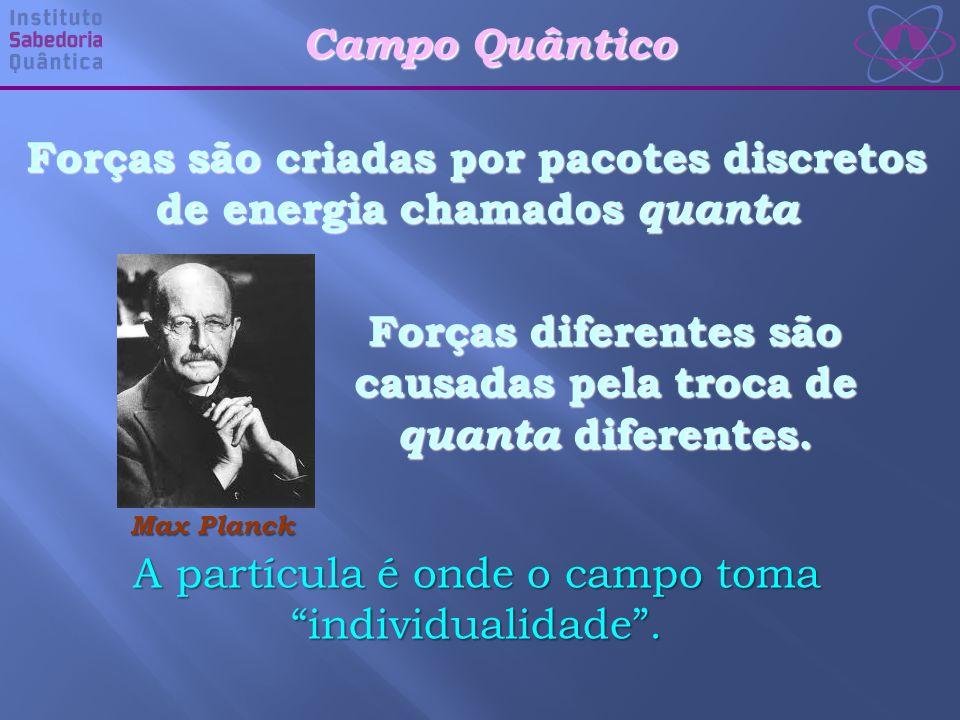 Campo Quântico Forças são criadas por pacotes discretos de energia chamados quanta Max Planck Forças diferentes são causadas pela troca de quanta diferentes.