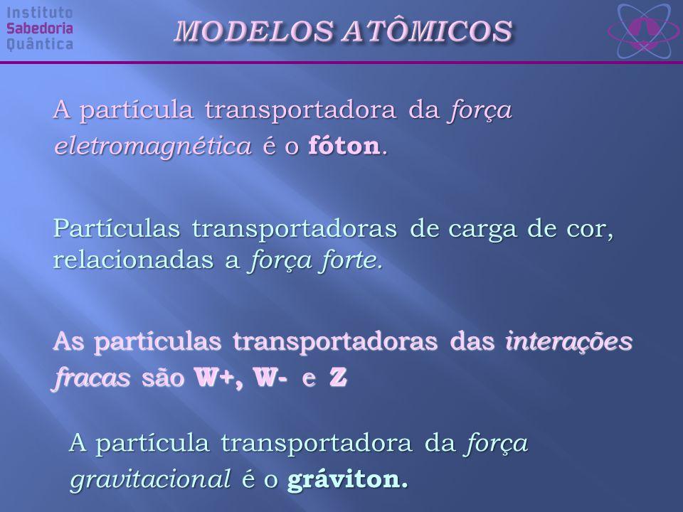 A partícula transportadora da força eletromagnética é o fóton.