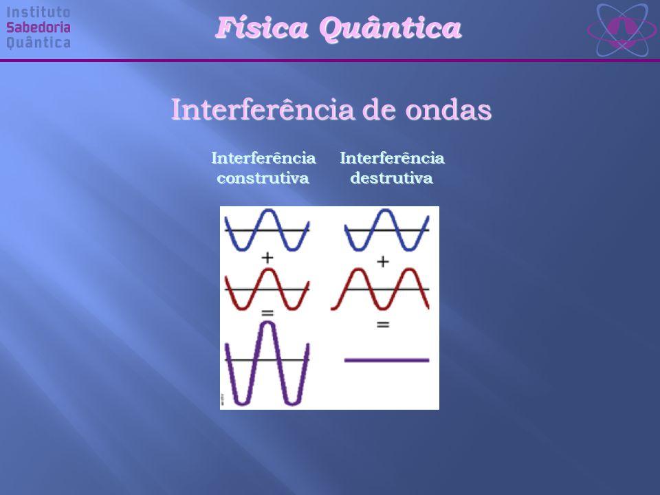 Física Quântica Interferência de ondas InterferênciaconstrutivaInterferênciadestrutiva