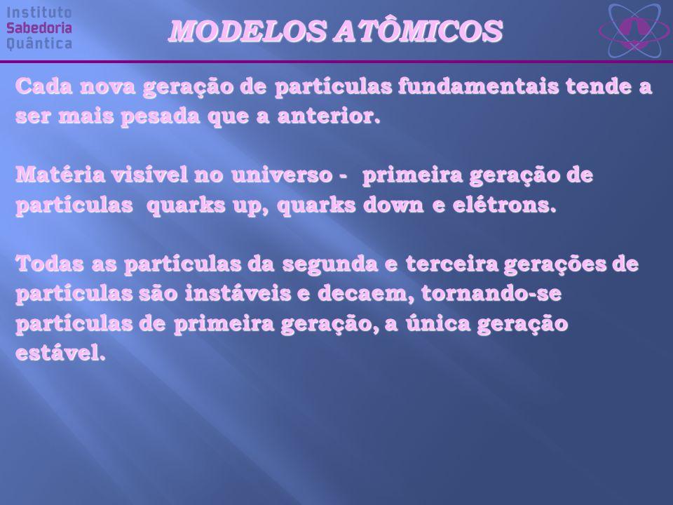 MODELOS ATÔMICOS Cada nova geração de partículas fundamentais tende a ser mais pesada que a anterior.
