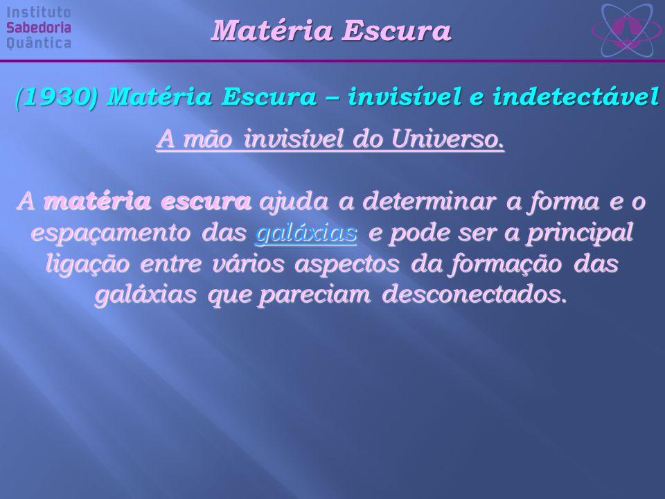 ( 1930) Matéria Escura – invisível e indetectável A mão invisível do Universo.