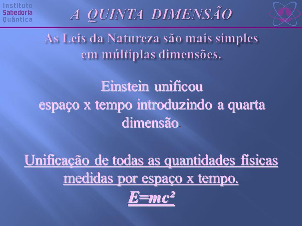 Unificação de todas as quantidades físicas medidas por espaço x tempo.