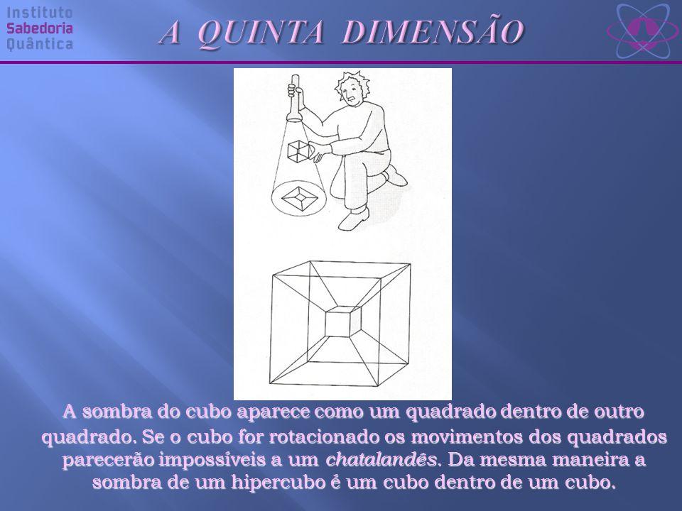 A sombra do cubo aparece como um quadrado dentro de outro quadrado.