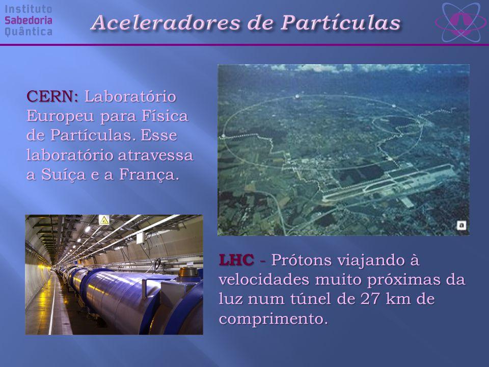 CERN: Laboratório Europeu para Física de Partículas.