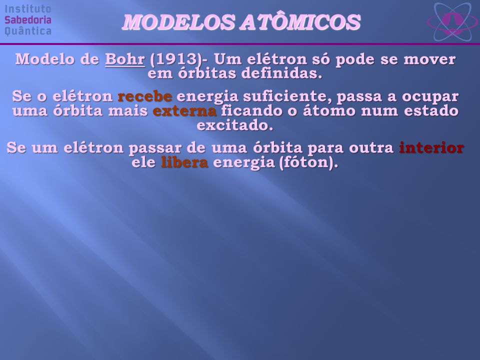 Modelo de Bohr (1913)- Um elétron só pode se mover em órbitas definidas.