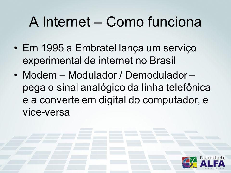A Internet – Como funciona Em 1995 a Embratel lança um serviço experimental de internet no Brasil Modem – Modulador / Demodulador – pega o sinal analógico da linha telefônica e a converte em digital do computador, e vice-versa