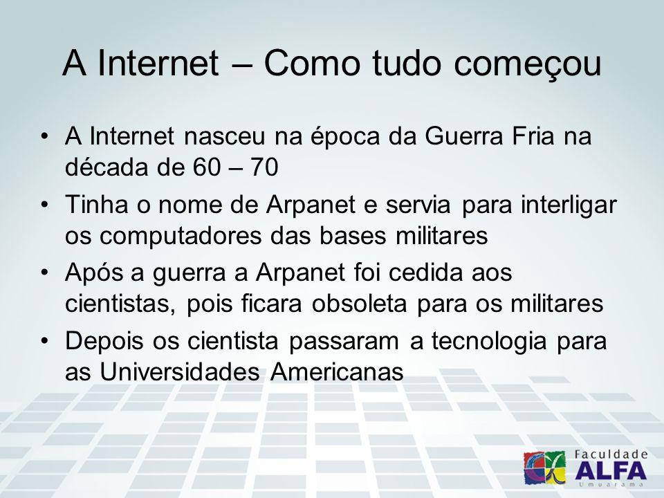A Internet – Como tudo começou A Internet nasceu na época da Guerra Fria na década de 60 – 70 Tinha o nome de Arpanet e servia para interligar os computadores das bases militares Após a guerra a Arpanet foi cedida aos cientistas, pois ficara obsoleta para os militares Depois os cientista passaram a tecnologia para as Universidades Americanas