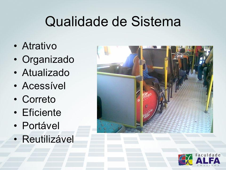 Qualidade de Sistema Atrativo Organizado Atualizado Acessível Correto Eficiente Portável Reutilizável