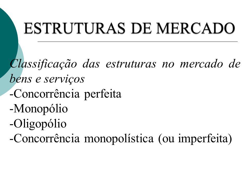 Classificação das estruturas no mercado de bens e serviços -Concorrência perfeita -Monopólio -Oligopólio -Concorrência monopolística (ou imperfeita)