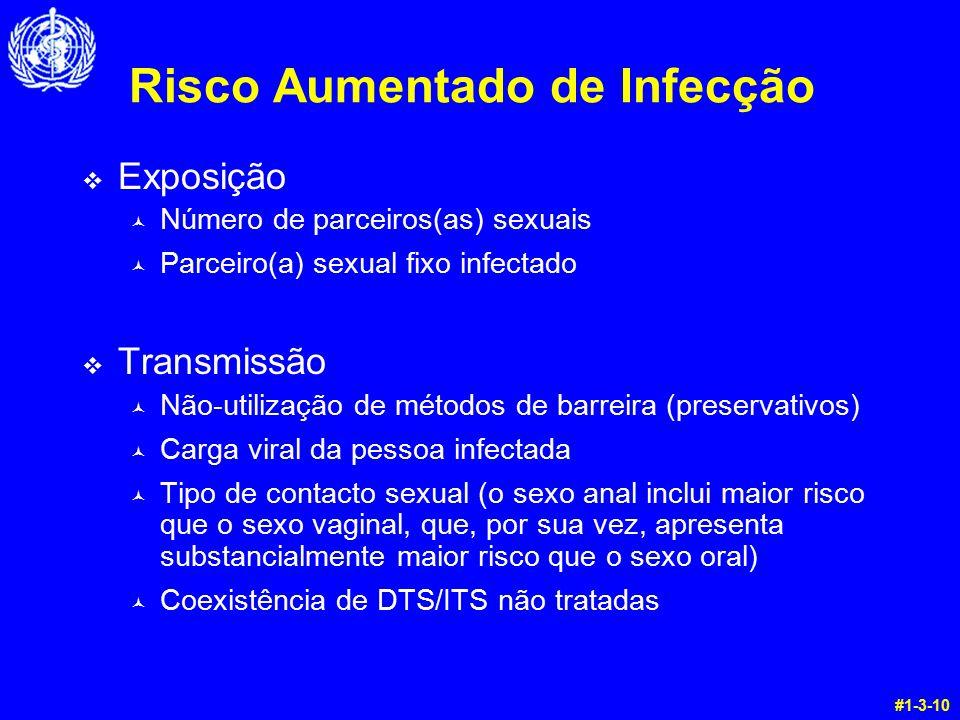 Risco Aumentado de Infecção v Exposição © Número de parceiros(as) sexuais © Parceiro(a) sexual fixo infectado v Transmissão © Não-utilização de método