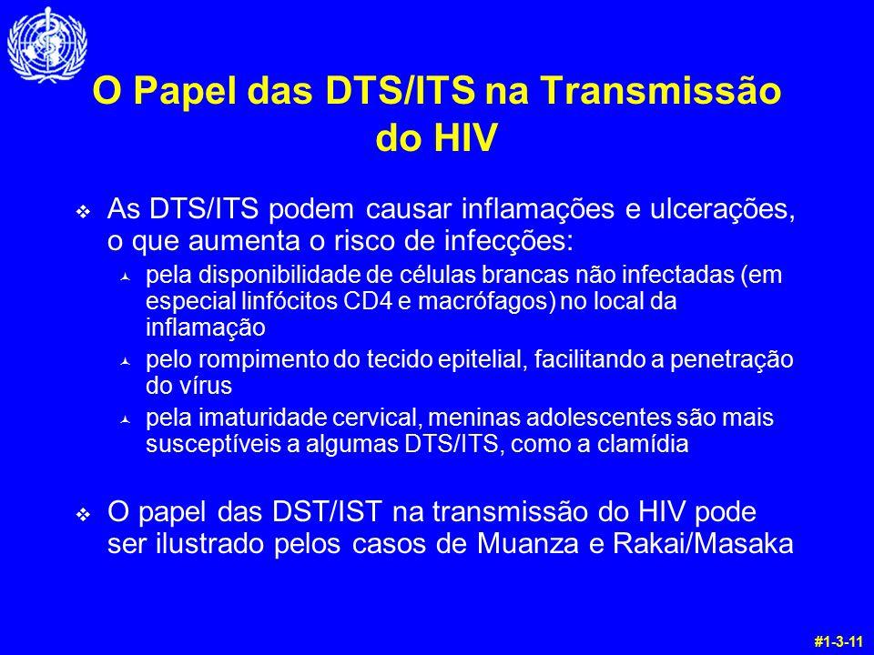 O Papel das DTS/ITS na Transmissão do HIV v As DTS/ITS podem causar inflamações e ulcerações, o que aumenta o risco de infecções: © pela disponibilida
