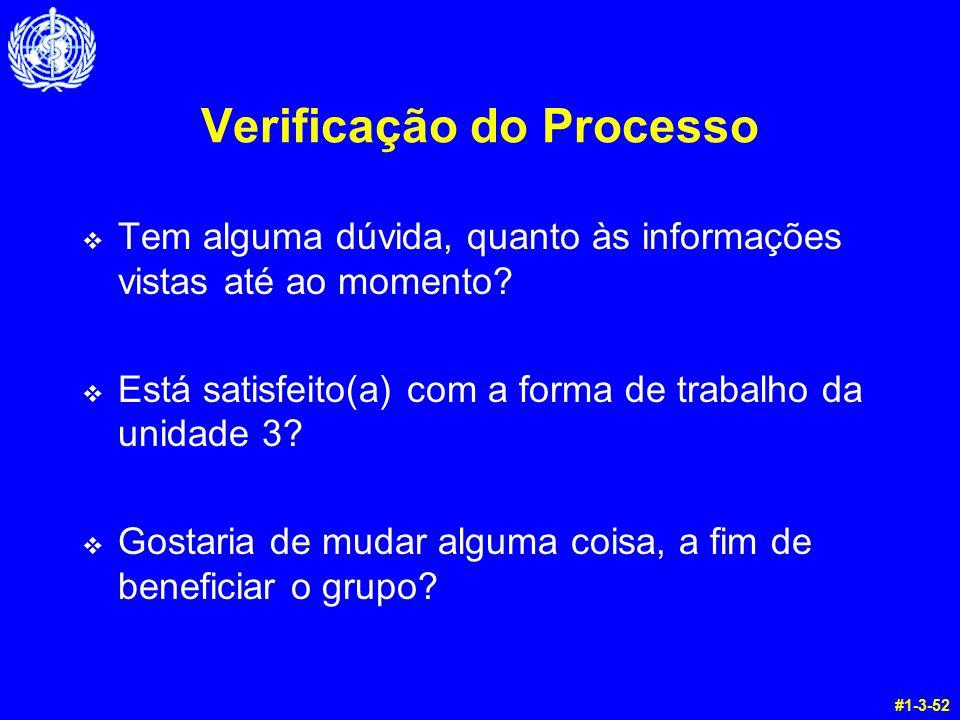 Verificação do Processo v Tem alguma dúvida, quanto às informações vistas até ao momento? v Está satisfeito(a) com a forma de trabalho da unidade 3? v