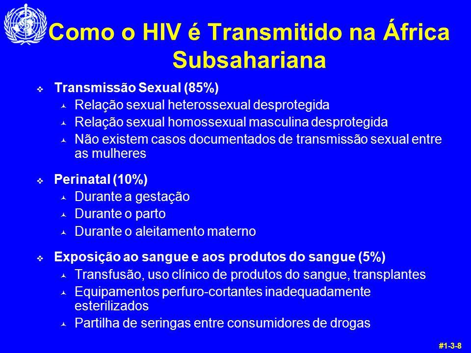 Como o HIV é Transmitido na África Subsahariana v Transmissão Sexual (85%) © Relação sexual heterossexual desprotegida © Relação sexual homossexual ma