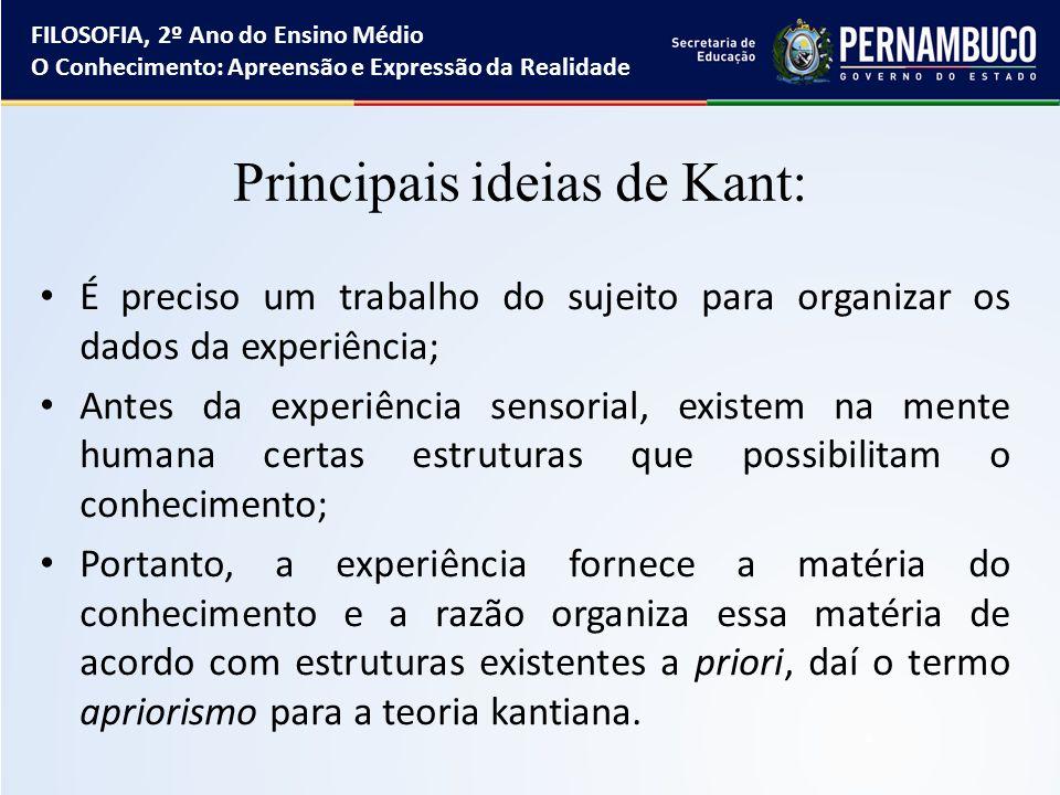Principais ideias de Kant: É preciso um trabalho do sujeito para organizar os dados da experiência; Antes da experiência sensorial, existem na mente h