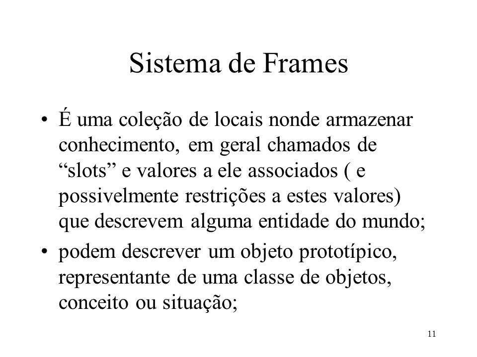 """11 Sistema de Frames É uma coleção de locais nonde armazenar conhecimento, em geral chamados de """"slots"""" e valores a ele associados ( e possivelmente r"""