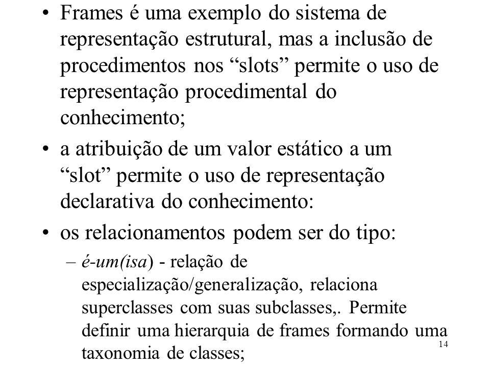 14 Frames é uma exemplo do sistema de representação estrutural, mas a inclusão de procedimentos nos slots permite o uso de representação procedimental do conhecimento; a atribuição de um valor estático a um slot permite o uso de representação declarativa do conhecimento: os relacionamentos podem ser do tipo: –é-um(isa) - relação de especialização/generalização, relaciona superclasses com suas subclasses,.