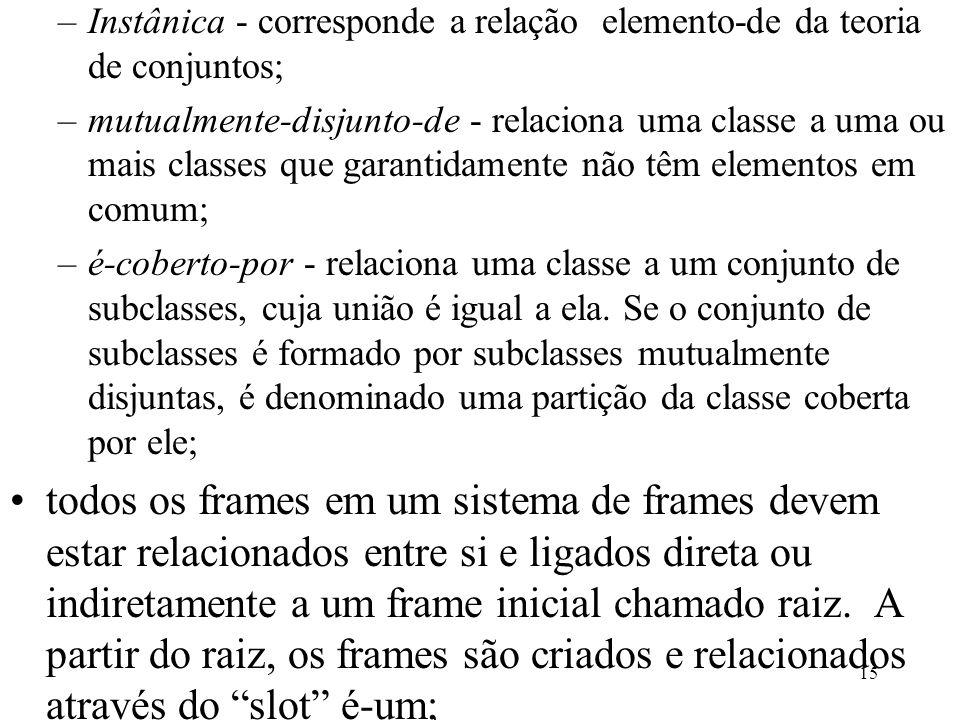 15 –Instânica - corresponde a relação elemento-de da teoria de conjuntos; –mutualmente-disjunto-de - relaciona uma classe a uma ou mais classes que garantidamente não têm elementos em comum; –é-coberto-por - relaciona uma classe a um conjunto de subclasses, cuja união é igual a ela.