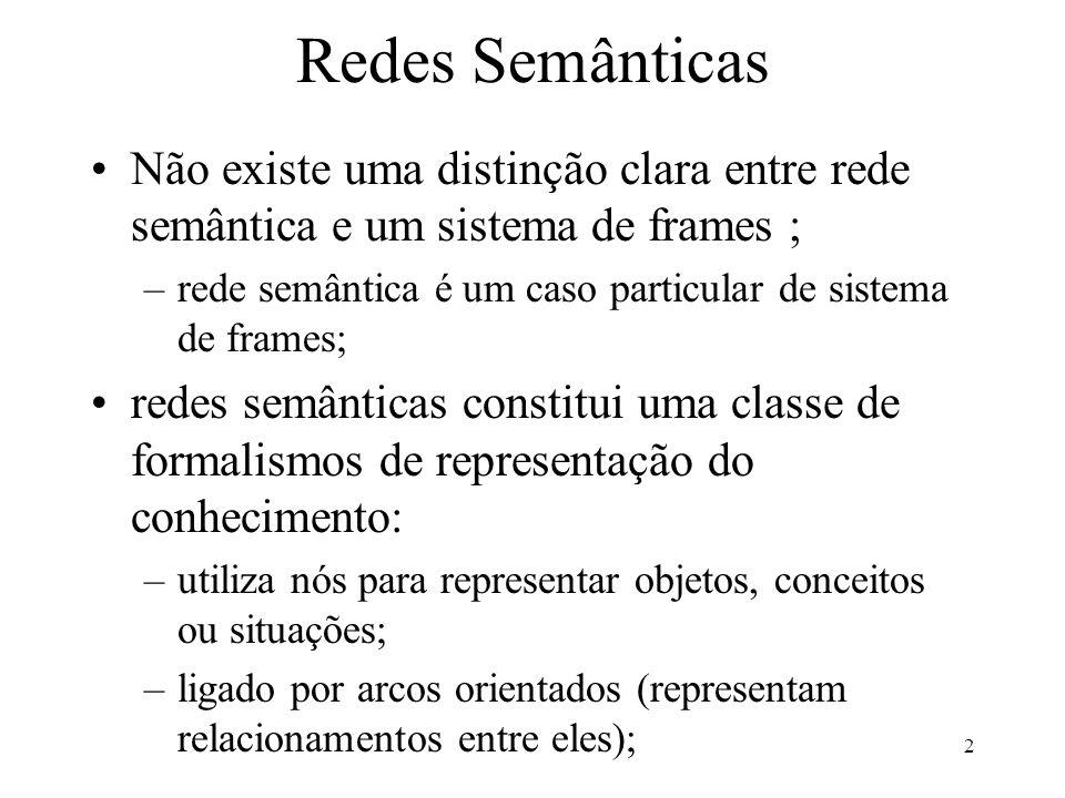 2 Redes Semânticas Não existe uma distinção clara entre rede semântica e um sistema de frames ; –rede semântica é um caso particular de sistema de fra