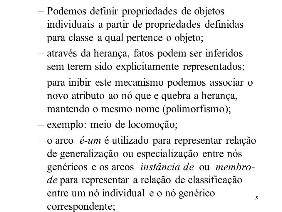 5 –Podemos definir propriedades de objetos individuais a partir de propriedades definidas para classe a qual pertence o objeto; –através da herança, f