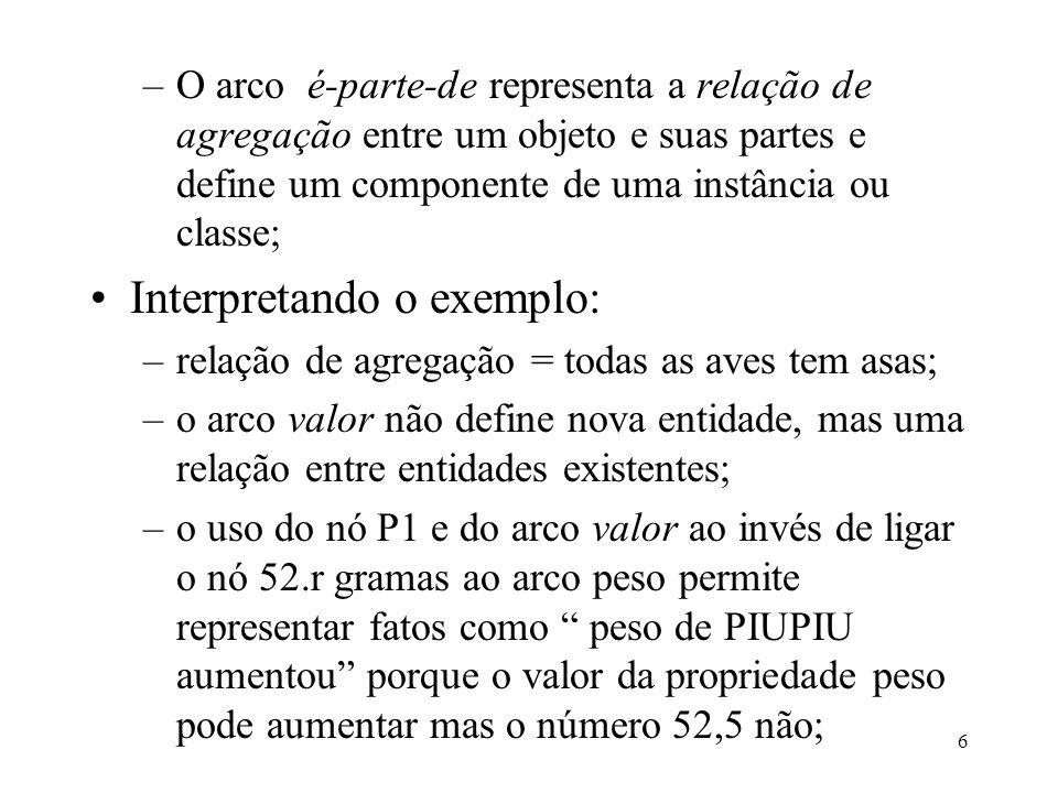 6 –O arco é-parte-de representa a relação de agregação entre um objeto e suas partes e define um componente de uma instância ou classe; Interpretando