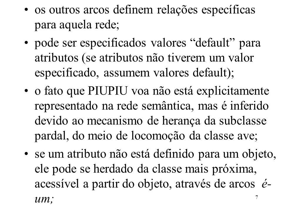"""7 os outros arcos definem relações específicas para aquela rede; pode ser especificados valores """"default"""" para atributos (se atributos não tiverem um"""