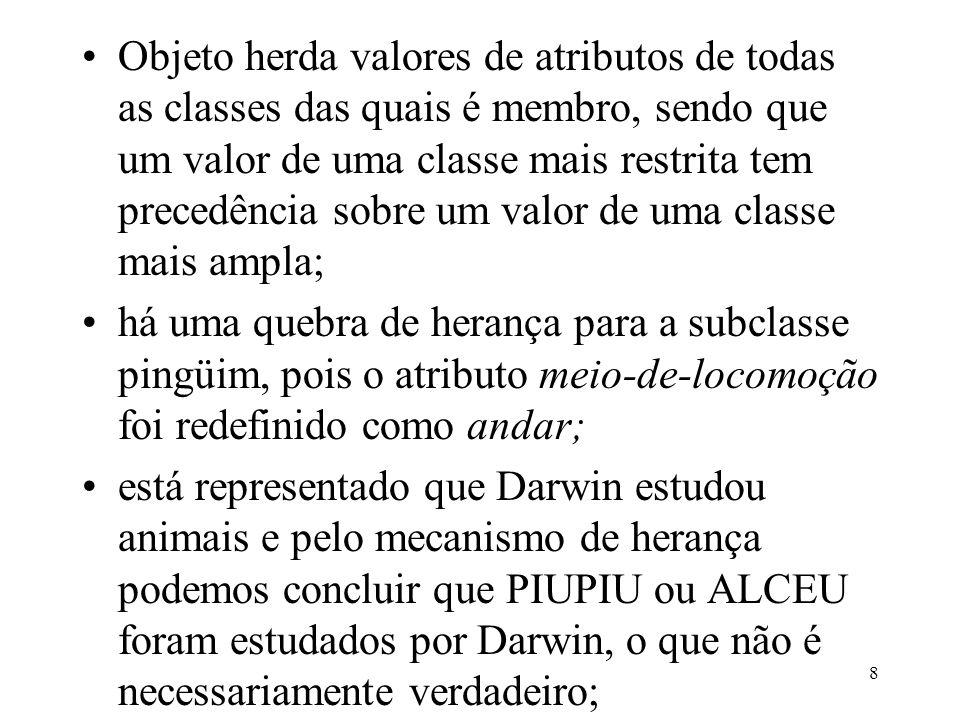 8 Objeto herda valores de atributos de todas as classes das quais é membro, sendo que um valor de uma classe mais restrita tem precedência sobre um valor de uma classe mais ampla; há uma quebra de herança para a subclasse pingüim, pois o atributo meio-de-locomoção foi redefinido como andar; está representado que Darwin estudou animais e pelo mecanismo de herança podemos concluir que PIUPIU ou ALCEU foram estudados por Darwin, o que não é necessariamente verdadeiro;