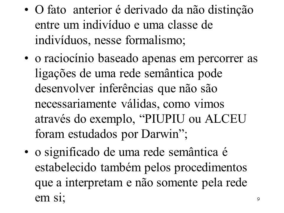 9 O fato anterior é derivado da não distinção entre um indivíduo e uma classe de indivíduos, nesse formalismo; o raciocínio baseado apenas em percorrer as ligações de uma rede semântica pode desenvolver inferências que não são necessariamente válidas, como vimos através do exemplo, PIUPIU ou ALCEU foram estudados por Darwin ; o significado de uma rede semântica é estabelecido também pelos procedimentos que a interpretam e não somente pela rede em si;