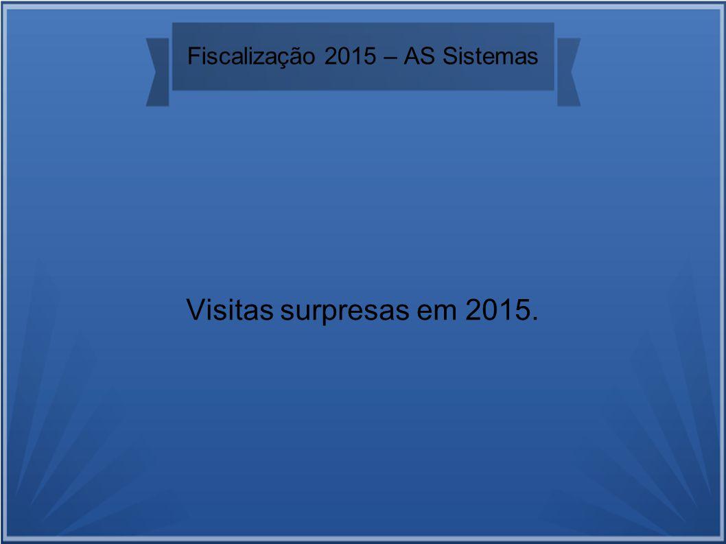 Visitas surpresas em 2015.