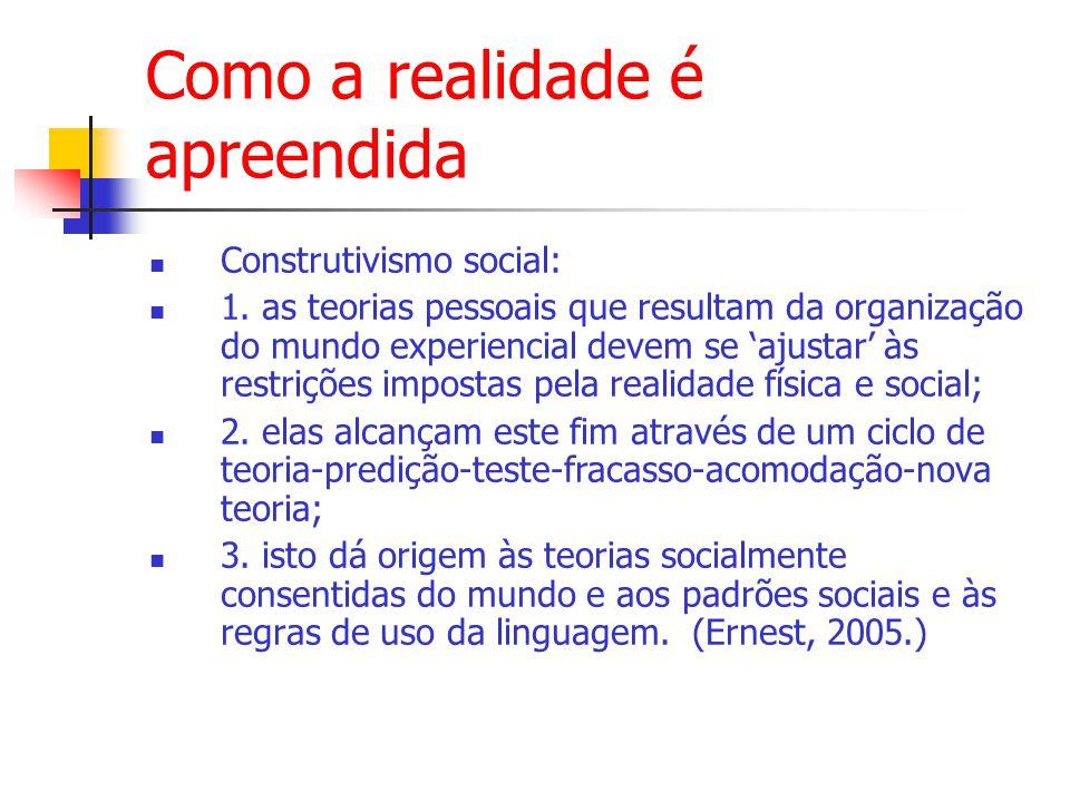 Como a realidade é apreendida Construtivismo social: 1.