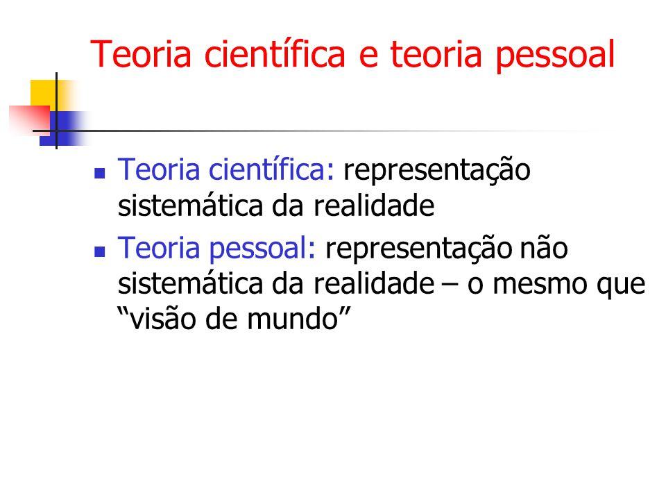 Teoria científica e teoria pessoal Teoria científica: representação sistemática da realidade Teoria pessoal: representação não sistemática da realidade – o mesmo que visão de mundo