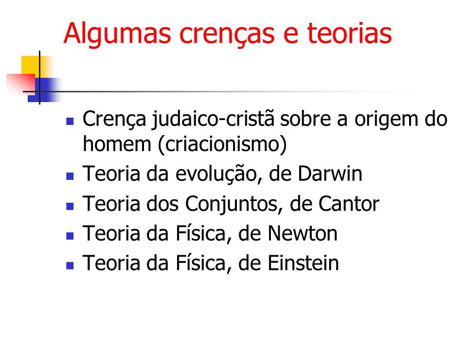 Algumas crenças e teorias Crença judaico-cristã sobre a origem do homem (criacionismo) Teoria da evolução, de Darwin Teoria dos Conjuntos, de Cantor Teoria da Física, de Newton Teoria da Física, de Einstein
