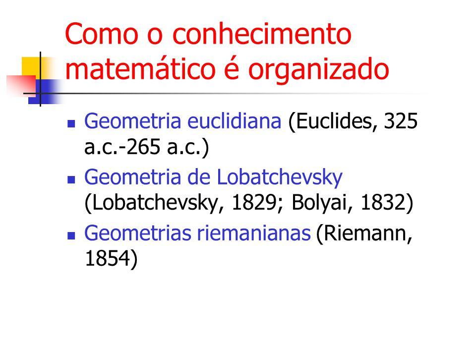 Como o conhecimento matemático é organizado Geometria euclidiana (Euclides, 325 a.c.-265 a.c.) Geometria de Lobatchevsky (Lobatchevsky, 1829; Bolyai, 1832) Geometrias riemanianas (Riemann, 1854)