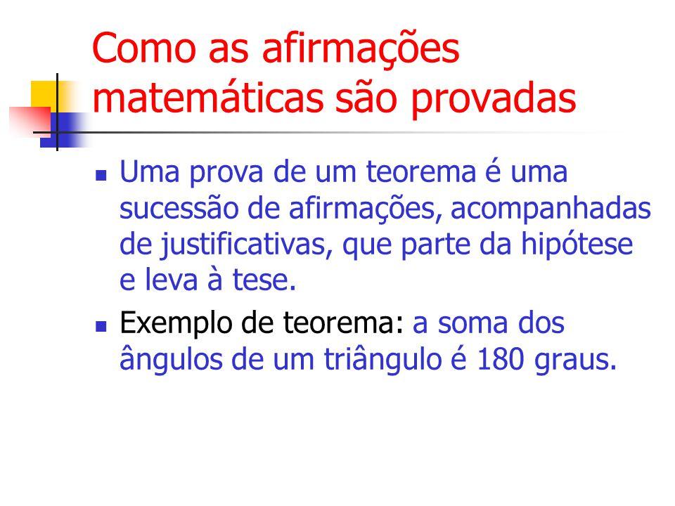 Como as afirmações matemáticas são provadas Uma prova de um teorema é uma sucessão de afirmações, acompanhadas de justificativas, que parte da hipótese e leva à tese.