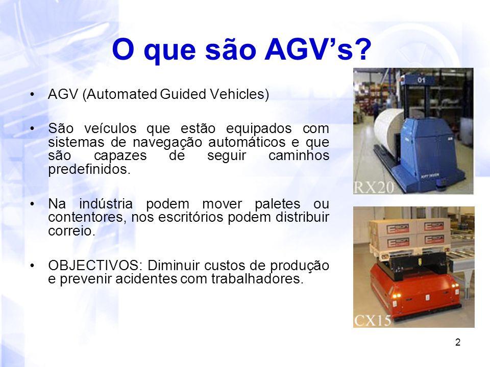 2 O que são AGV's? AGV (Automated Guided Vehicles) São veículos que estão equipados com sistemas de navegação automáticos e que são capazes de seguir