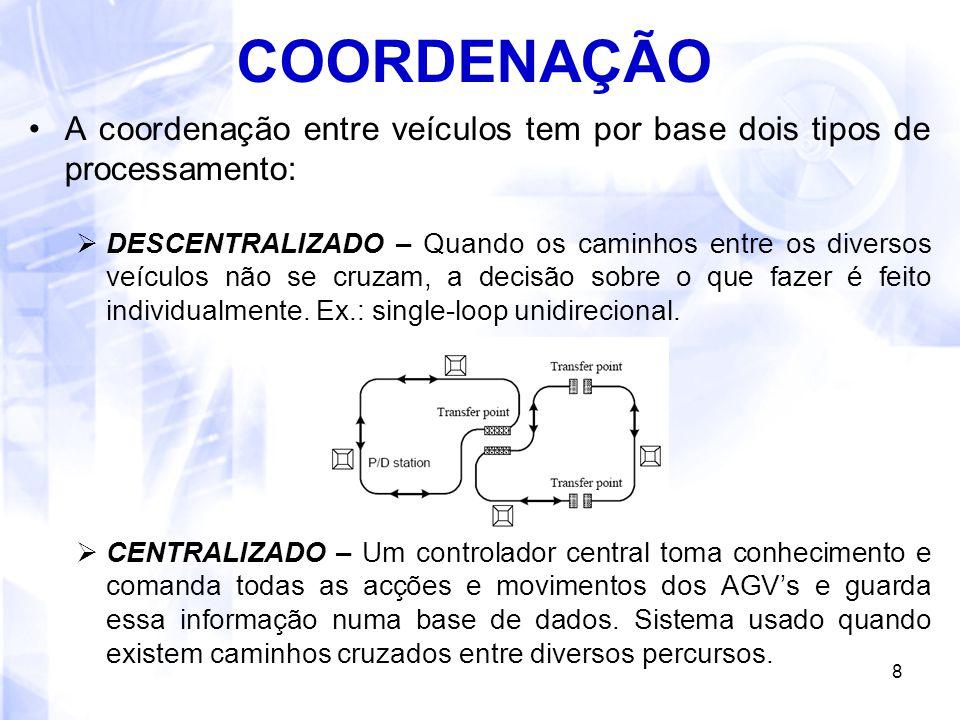 8 COORDENAÇÃO A coordenação entre veículos tem por base dois tipos de processamento:  DESCENTRALIZADO – Quando os caminhos entre os diversos veículos