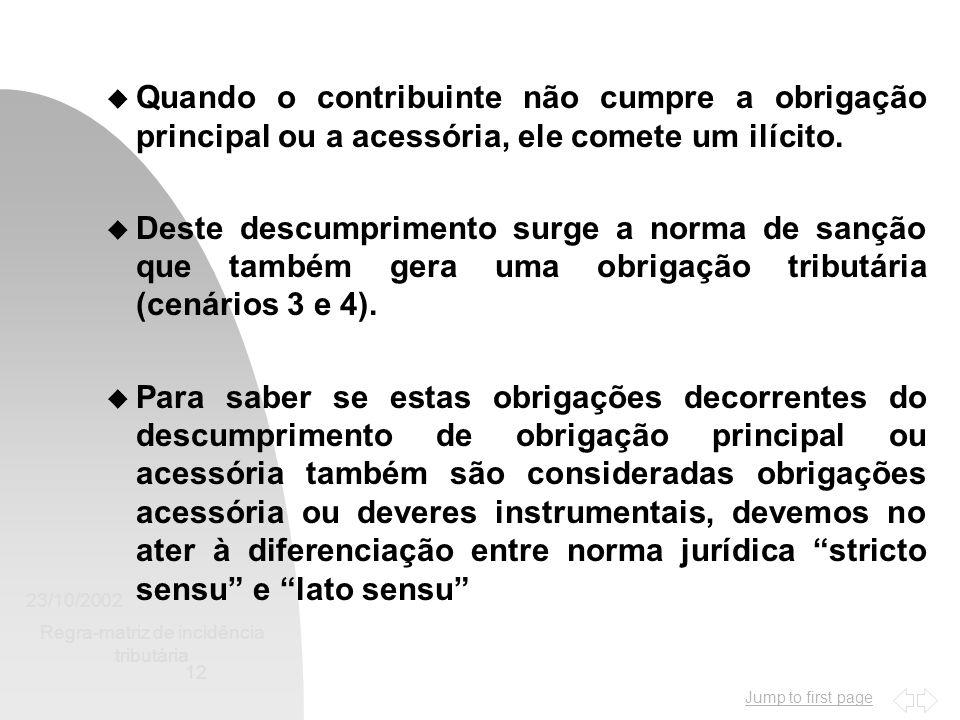 Jump to first page 23/10/2002 Regra-matriz de incidência tributária 12 u Quando o contribuinte não cumpre a obrigação principal ou a acessória, ele comete um ilícito.