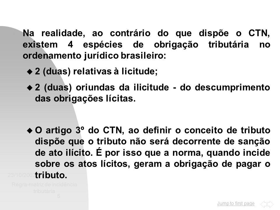 Jump to first page 23/10/2002 Regra-matriz de incidência tributária 5 n Na realidade, ao contrário do que dispõe o CTN, existem 4 espécies de obrigaçã