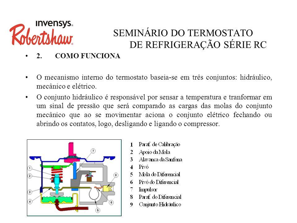 SEMINÁRIO DO TERMOSTATO DE REFRIGERAÇÃO SÉRIE RC 2.COMO FUNCIONA O mecanismo interno do termostato baseia-se em três conjuntos: hidráulico, mecânico e elétrico.