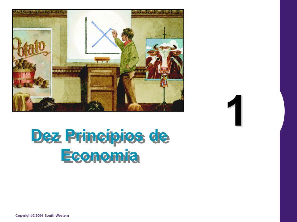 Copyright © 2004 South-Western 1 Dez Princípios de Economia