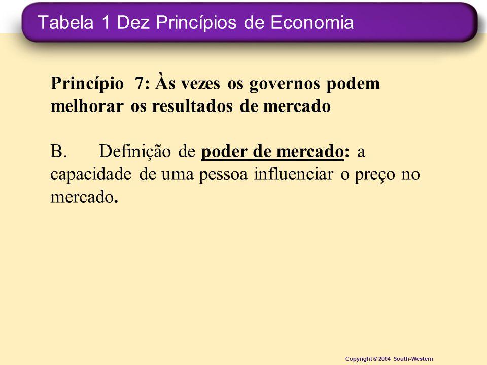 Tabela 1 Dez Princípios de Economia Copyright © 2004 South-Western Princípio 7: Às vezes os governos podem melhorar os resultados de mercado B.Definiç