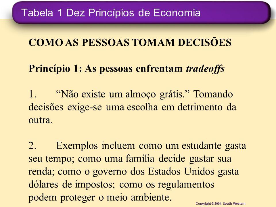 """Tabela 1 Dez Princípios de Economia Copyright © 2004 South-Western COMO AS PESSOAS TOMAM DECISÕES Princípio 1: As pessoas enfrentam tradeoffs 1.""""Não e"""