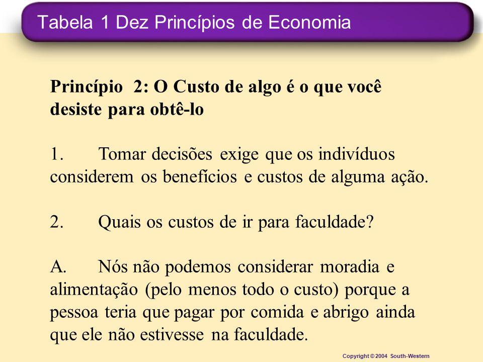 Tabela 1 Dez Princípios de Economia Copyright © 2004 South-Western Princípio 2: O Custo de algo é o que você desiste para obtê-lo 1.Tomar decisões exi